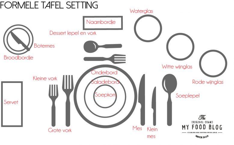 Marktplaats_formele tablesetting